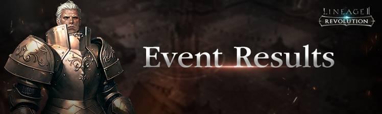 War in Wonderland Strategy Event Week 2 Winners - Lineage 2