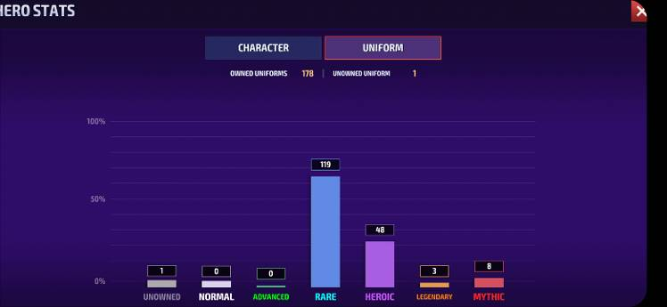 Looking for an english discord voice chat - MARVEL Future Fight